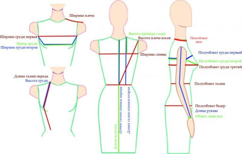 Как связать жилетку спицами