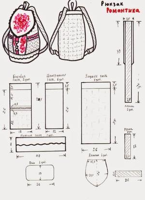 Схема пошива рюкзака