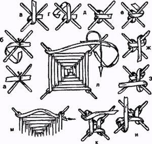 shema_pleteniya_mandaly Плетение мандалы для начинающих: схемы, мастер класс. Видео