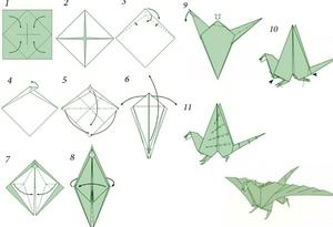 sdelat_drakona_bumagi Оригами дракон: как сделать поделку из бумаги, легкие схемы для начинающих