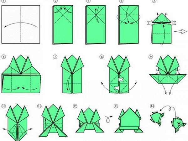 Как сделать лягушку из бумаги: схемы и описание